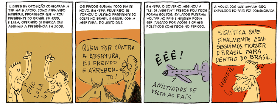 Folha - A ditadura em quadrinhos - Folhinha Ditadura