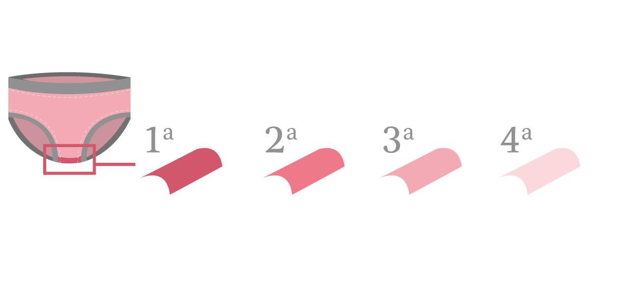 0db6b738e Calcinhas-absorventes viram item high-tech para menstruação - 09 05 ...