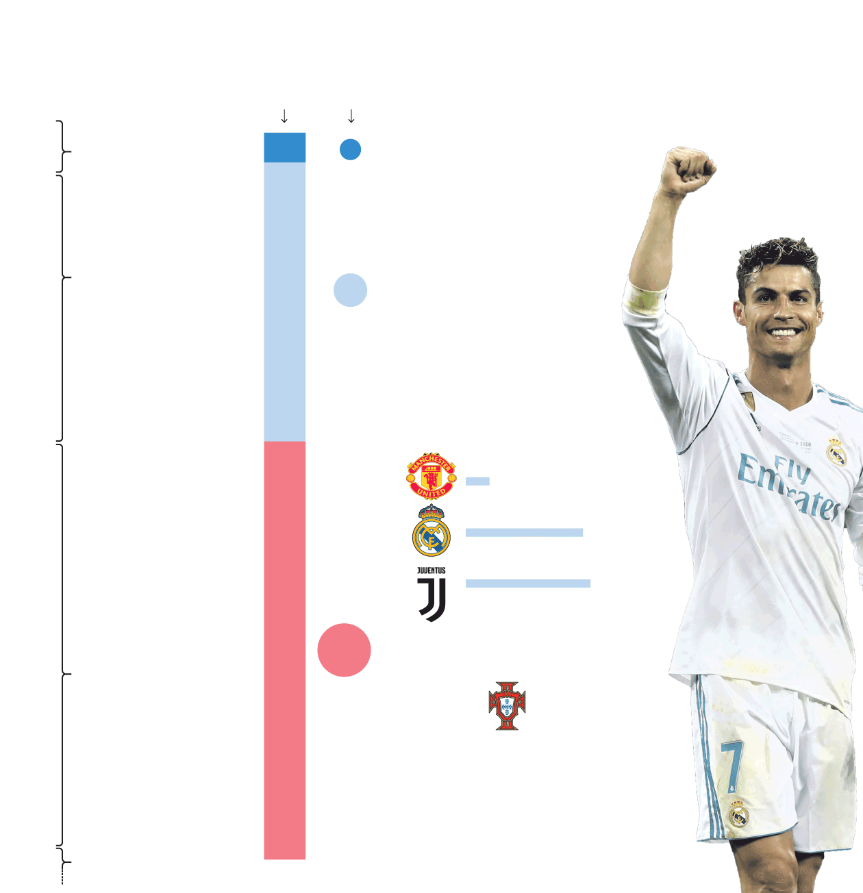 Cristiano Ronaldo deixa o Real Madrid e fecha com a Juventus - 10 07 ... c014aedc84165
