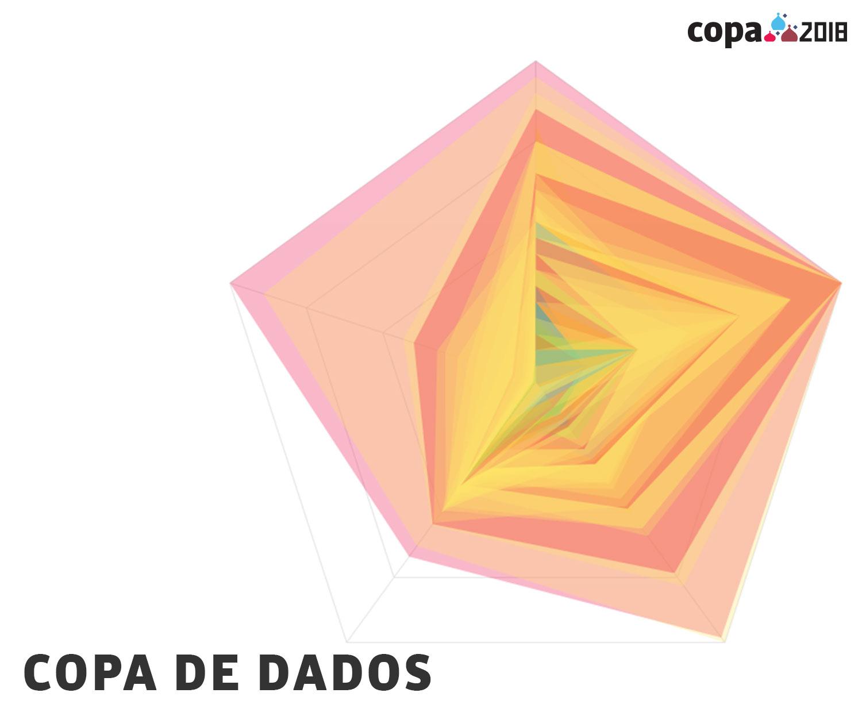 Copa de dados - Esporte - Folha de S.Paulo 0678b68a49d0d